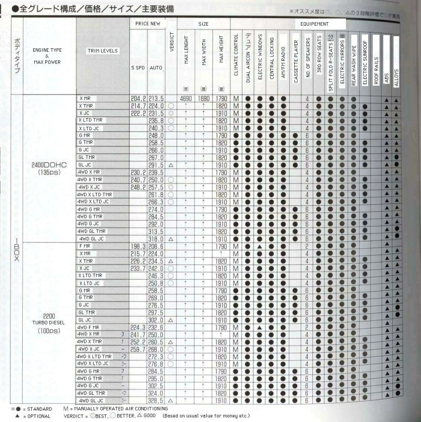 95eminaspec toyota estima fuse box diagram toyota wiring diagram gallery estima acr50 fuse box at crackthecode.co
